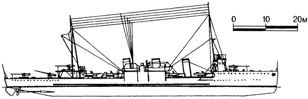 185. Эскадренный миноносец «Фидониси», России, 1917 г.