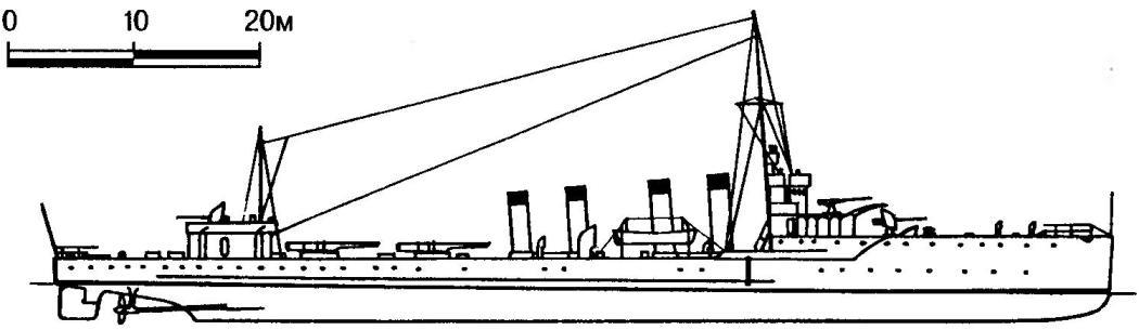 178. Эскадренный миноносец «Ансень Габольд», Франция, 1923 г.