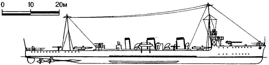 180. Эскадренный миноносец «Сакура», Япония, 1912 г.