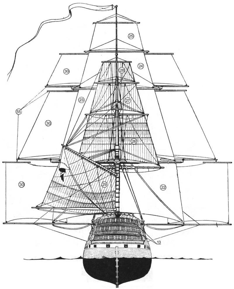 Линейный парусный корабль «ДВЕНАДЦАТЬ АПОСТОЛОВ»