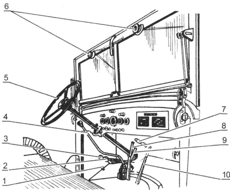 Оборудование кабины водителя