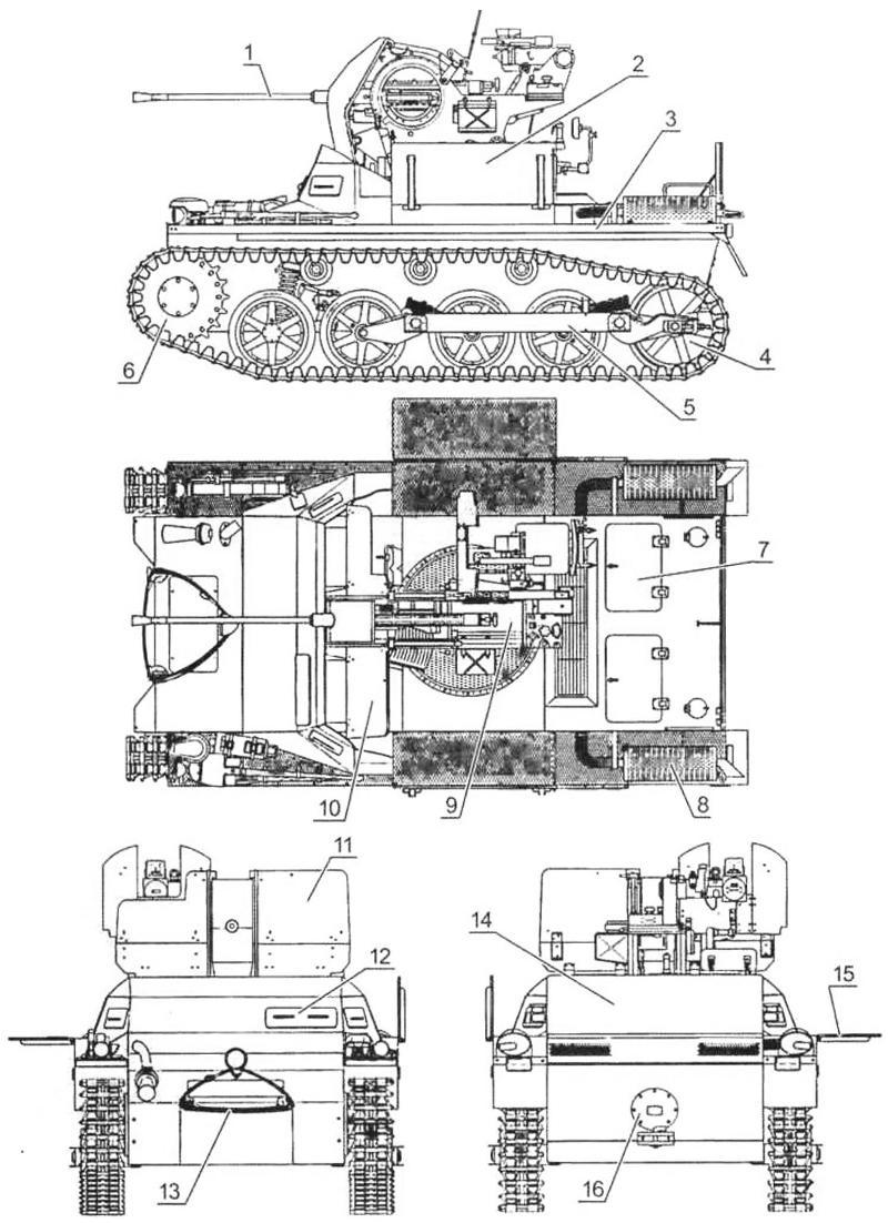 Flakpanzer І