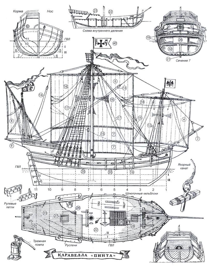 Как сделать фрегат своими руками чертежи и описание 74