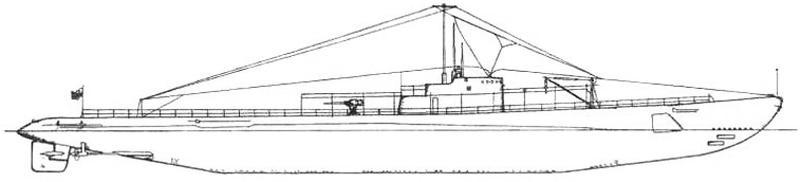 Подводная лодка «Каталог» (SS-170), США, 1934 г.