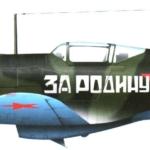 МиГ-3: СКОРОСТЬ И ВЫСОТА