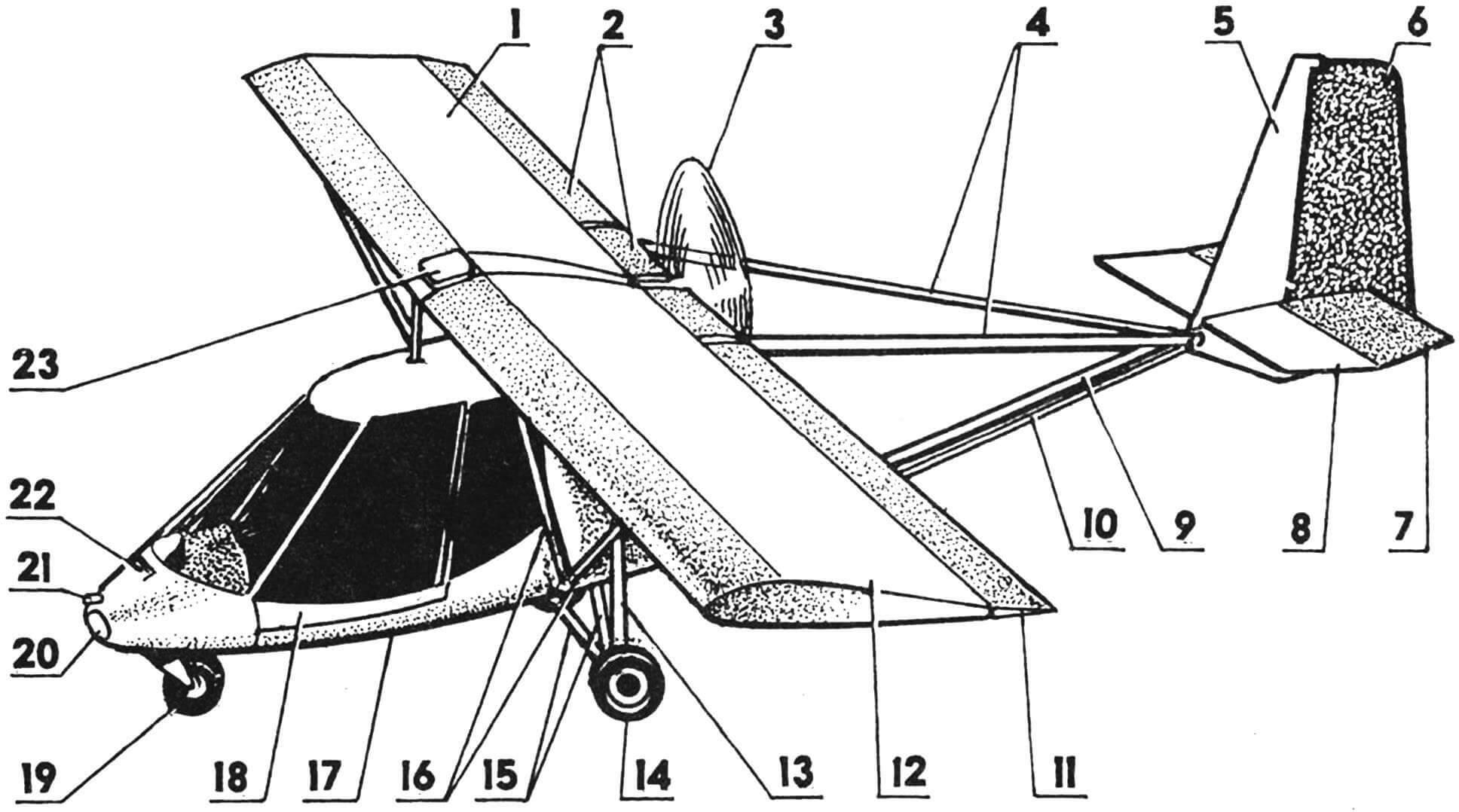 Основные составляющие планера самолета