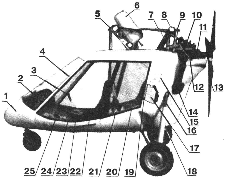 Компоновка аэромодуля