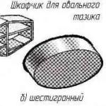 ШКАФ ПОД… ТАЗИКОМ