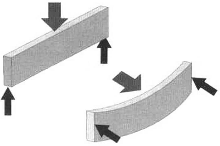 Вертикальную нагрузку доска, положенная на опоры ребром, держит хорошо. Однако горизонтальная нагрузка по-прежнему сильно изгибает ее