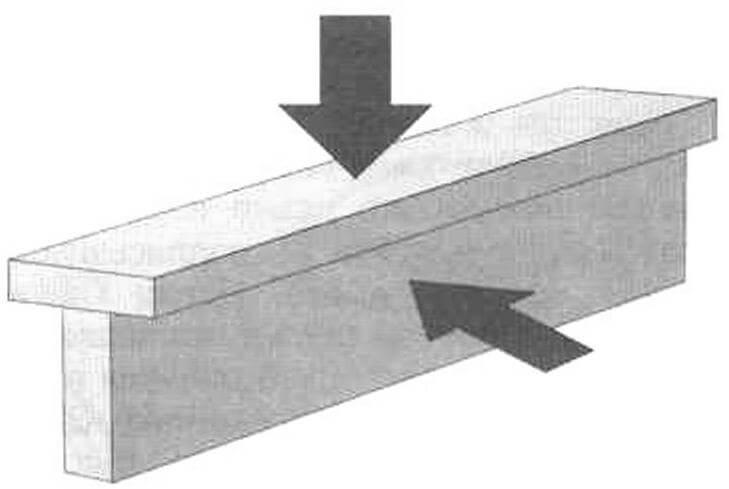 Составная Т-образная балка - тавр хорошо держит нагрузку в двух плоскостях: вертикальной и горизонтальной