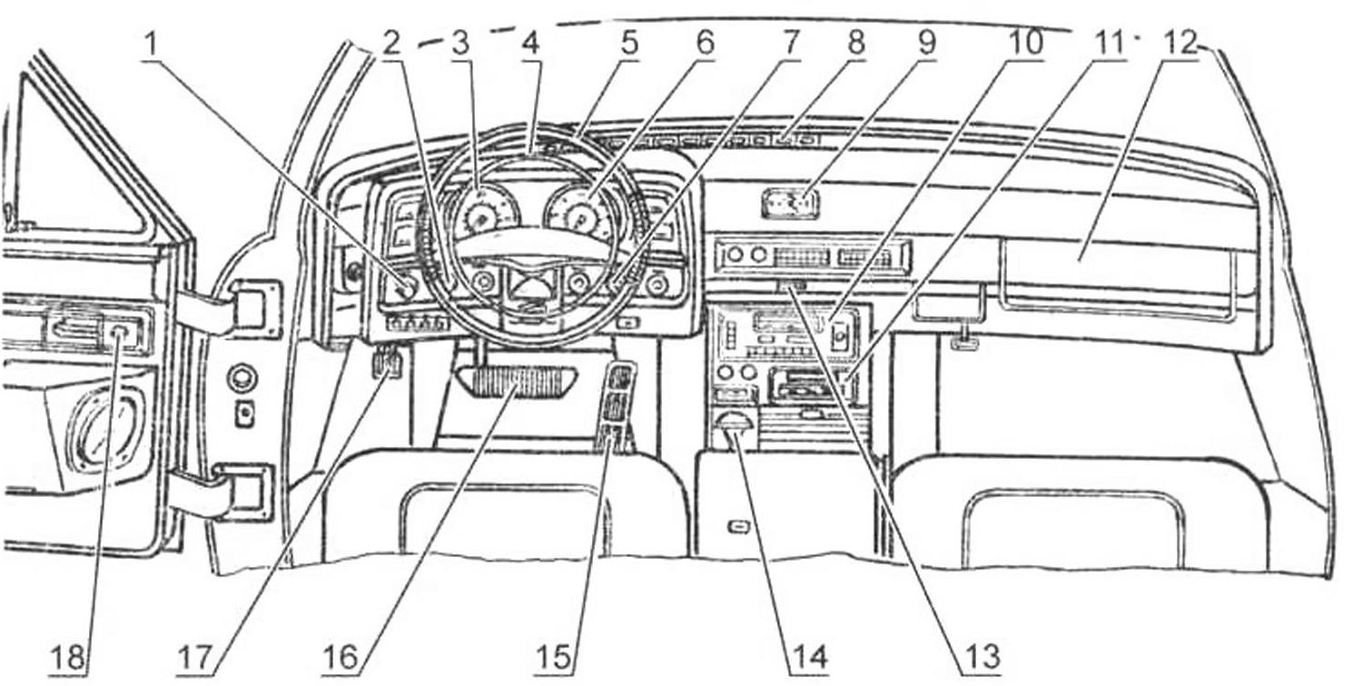 Органы управления и контрольные приборы автомобиля ЗИЛ-4104