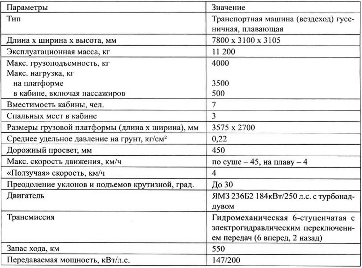 Технические характеристики ЧЕТРА ТМ-140