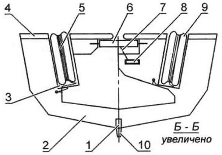 Сечение носовой части корпуса
