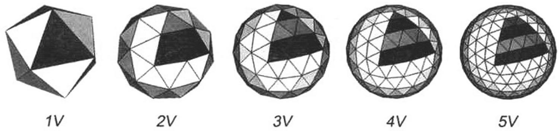Частота купола-это понятие, подразумевающее плотность разбивки купола на треугольники. Данный параметр обозначается буквой V, перед которой идет значение. Чем оно больше, тем выше частота - тем больше треугольников