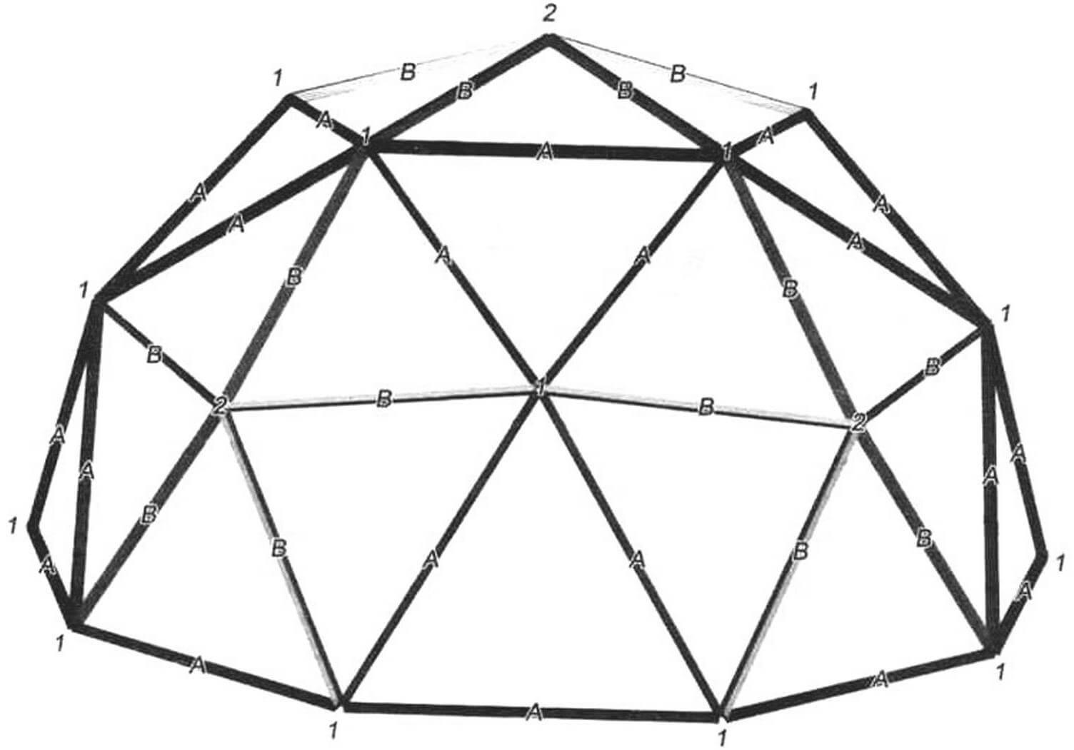 Задав данные постройки на сайте www.acidome.ru, можно получить пространственное изображение каркаса купола, с обозначениями всех вершин и элементов. В нашем случае: элемент А - рейка 1318x40x20 мм (35 шт.), элемент В - рейка 1161x40x20 мм (30 шт.), № 1 и № 2 - два вида типовых соединений элементов каркаса ку пола