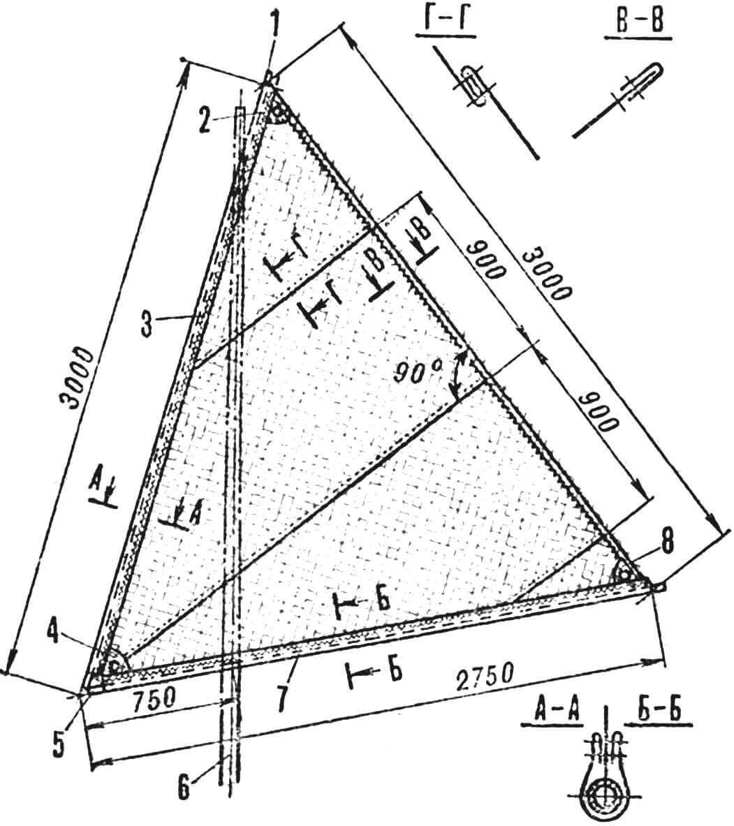 Рис. 9. Парусное вооружение швертбота