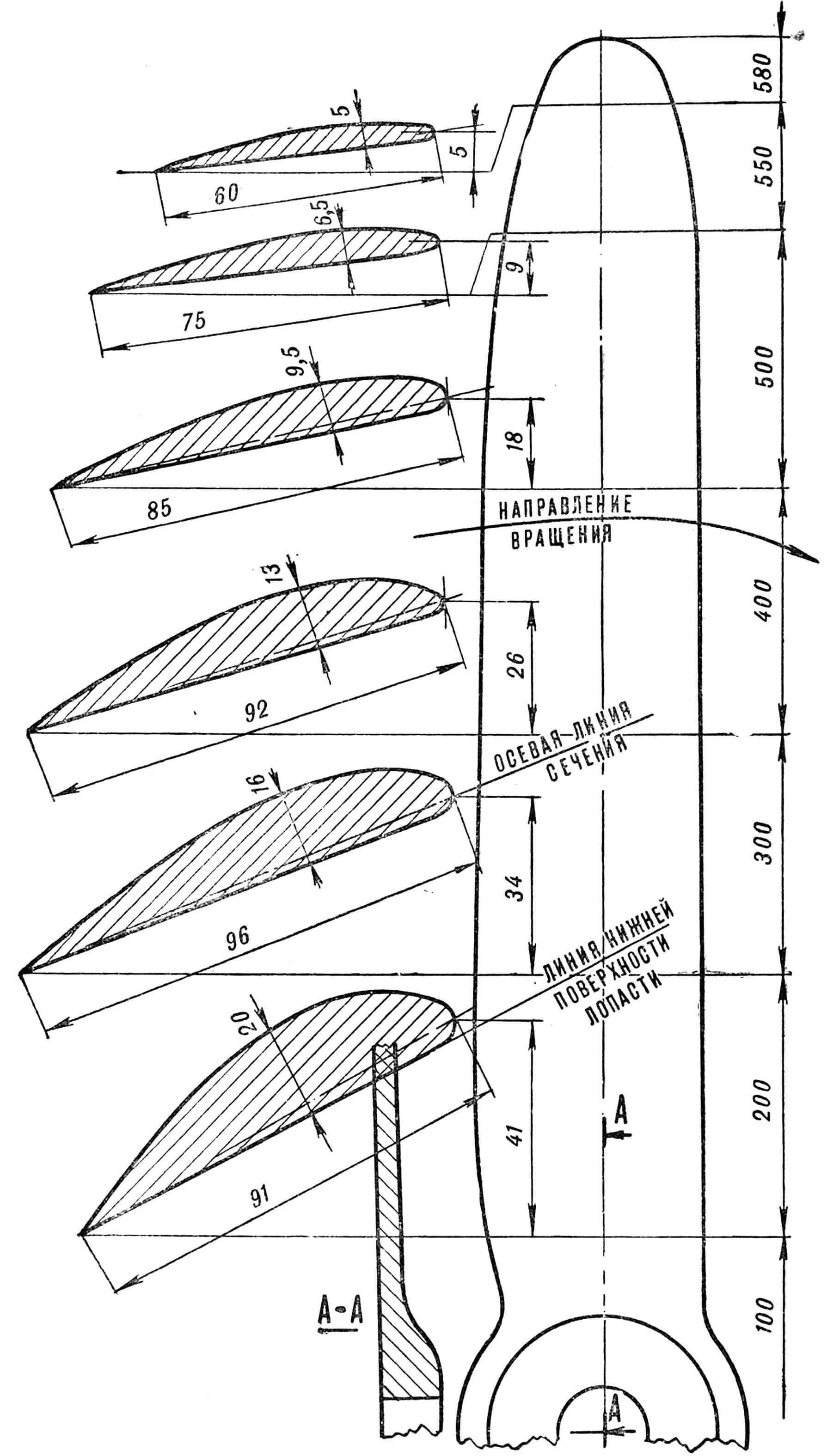 Рис. 1. Воздушный винт левого вращения для двигателя мощностью 10 — 12 л.с.