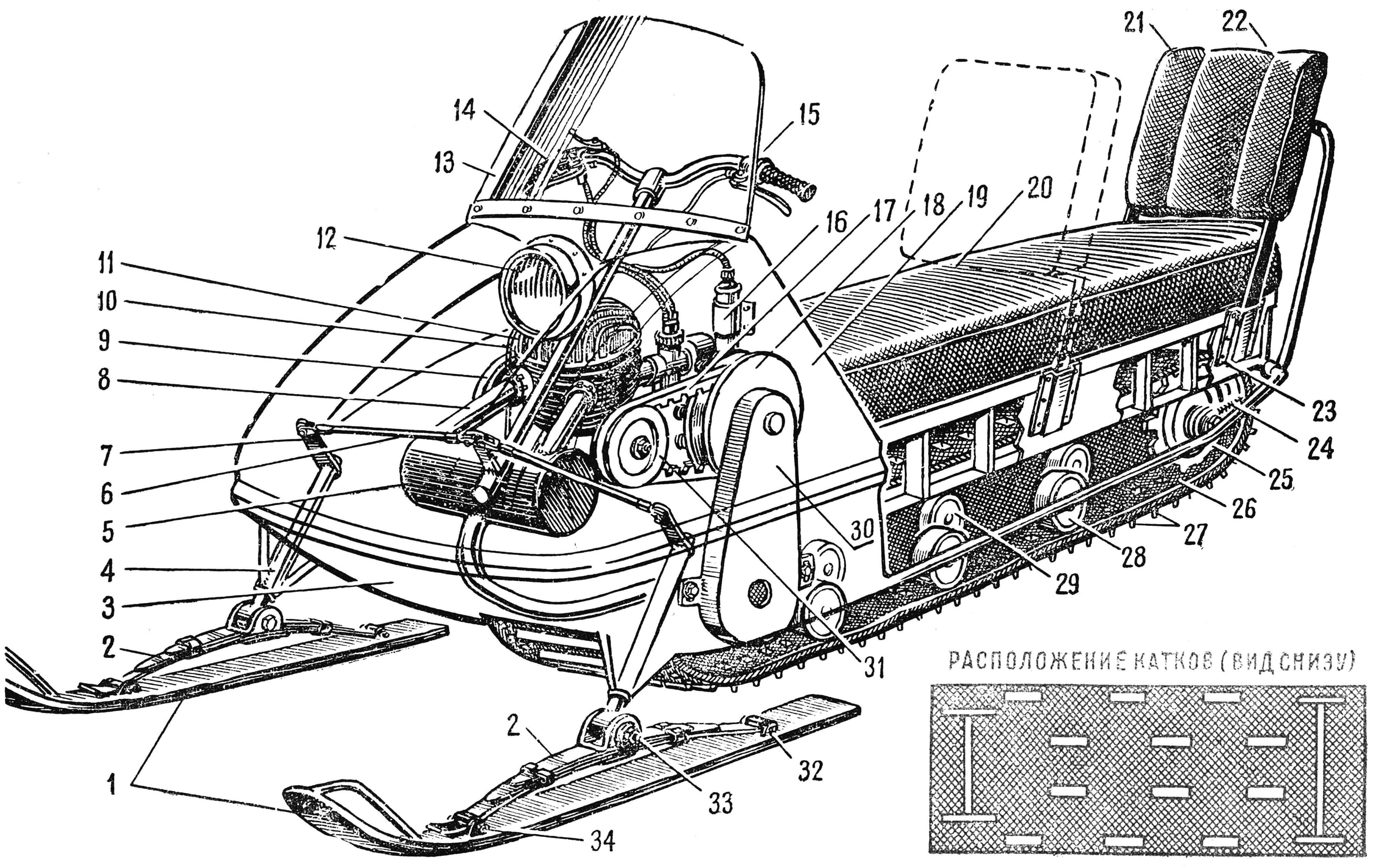 Рис. 1. Общий вид мотонарт «Вираж»: 1 — передние лыжи, 2 — рессоры, 3 — передняя часть корпуса, 4 — стойка лыжи, 5 — глушитель, 6 — рулевая тяга, 7 — поворот¬ный рычаг, 8 — выхлопная труба, 9 — центробежный вентилятор, 10 — кожух вентилятора, 11 — двигатель, 12 — фара, 13 — ветро¬вое стекло, 14 — ручка газа, 15 — руль, 16 — катушка зажигания, 17 — ремень вариатора, 18 — ведомый шкив вариатора, 19 — капот, 20 — сиденье, 21 — спинка, 22 — упор спинки, 23 — узел крепления спинки, 24 — механизм натяжки гусеницы, 25 — направ¬ляющее колесо гусеницы, 26 — гусеница, 27 — снегозацепы, 28 — внешний каток, 29 — внутренний каток, 30 — кожух ведущей цепи, 31 — ведущий шкив вариатора, 32 — неподвижное крепление рес¬соры к лыже, 33 — башмак крепления рессоры к стойке, 34 — скользящее крепление рессоры к лыже.