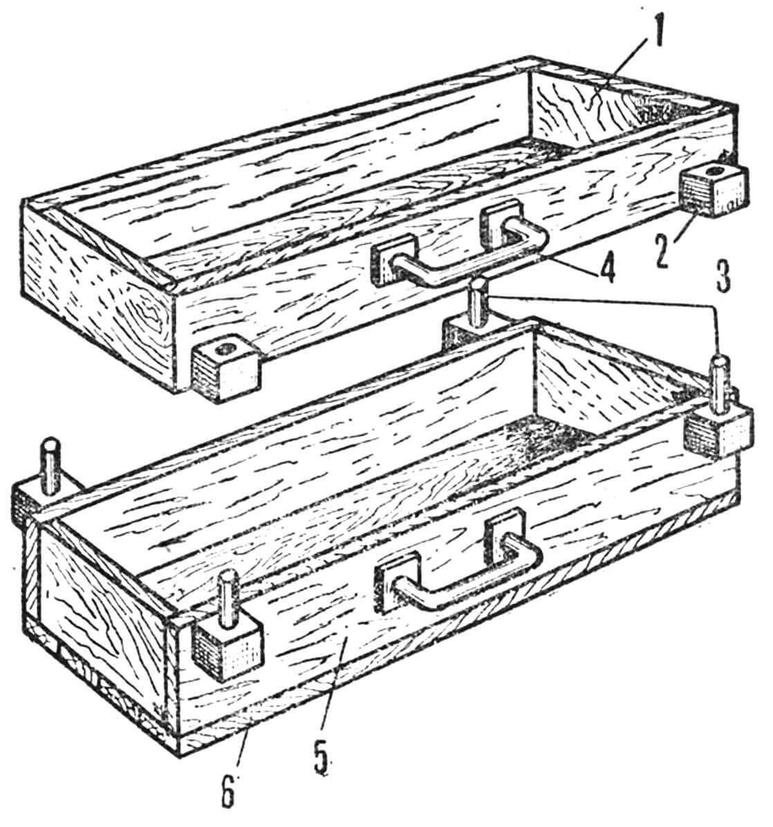 Рис. 2. Опока: 1 — верхняя половина ящика опоки; 2 — гнездо с отверстием под штыри; 3 — направляющие штыри; 4 — ручки; 5— нижняя половина ящика опоки; 6 — днище.