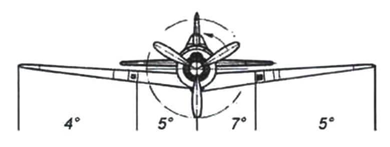 Геометрическая крутка элементов крыла для компенсации реактивного момента модели одномоторного самолета с пропеллером