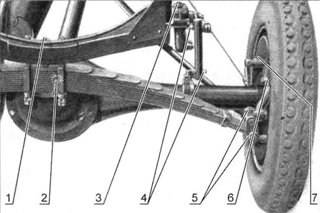 Задняя подвеска и схема смазки задней части шасси: 1- центральное звено задней рессоры; 2 – картер задней оси; 3 – резервуар заднего гидравлического амортизатора; 4- тяга заднего гидравлического амортизатора; 5 – серьги задней рессоры; 6 – подшипники задних колес; 7 – кулачковый механизм привода задних тормозов