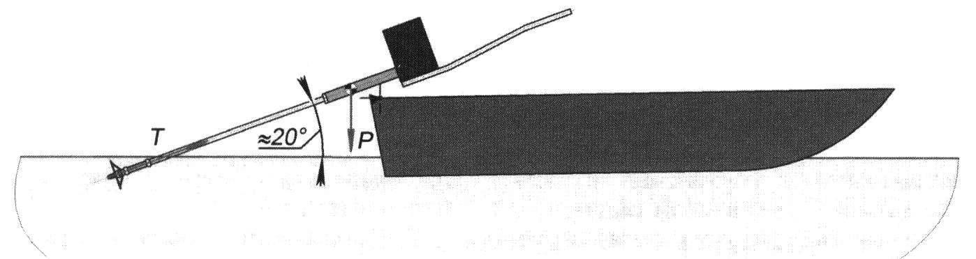 Схема установки мотор-весла и его центровки
