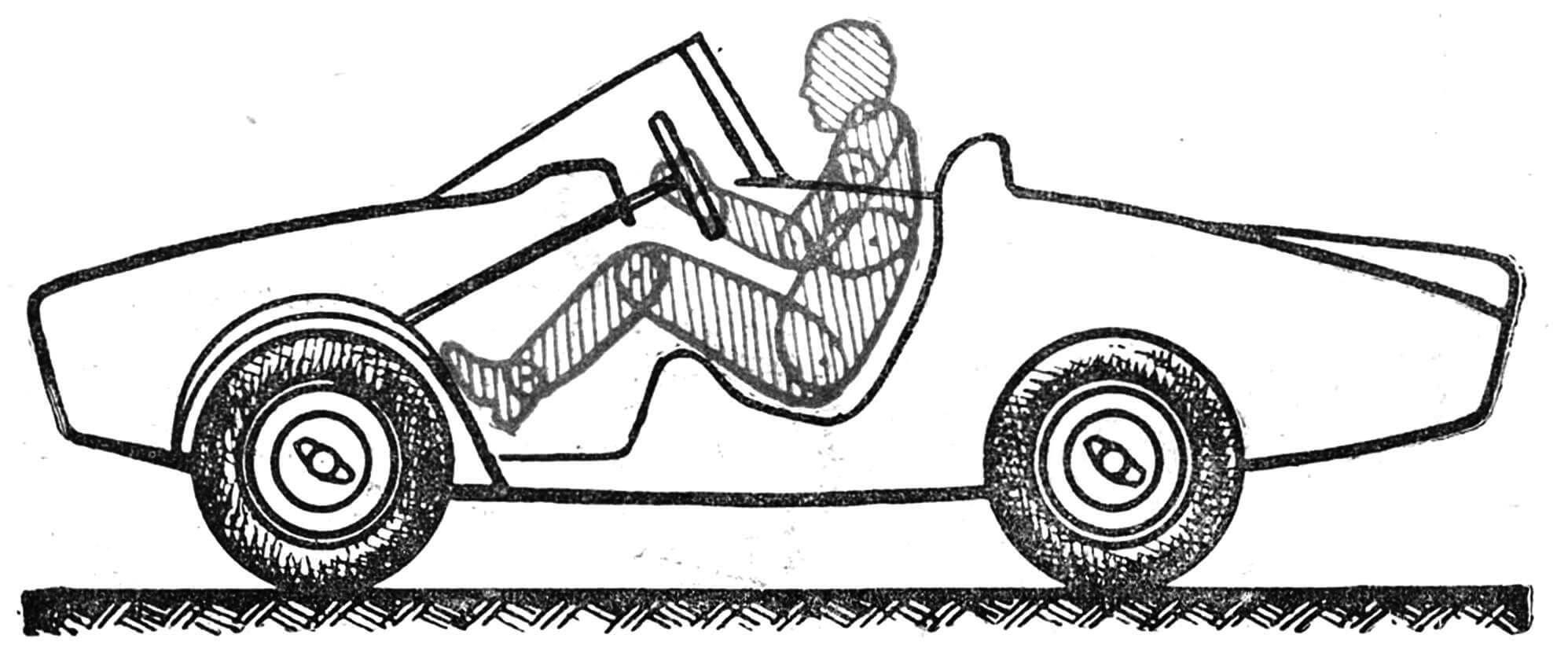 Рис. 3. Определение габаритов рулевого поста на микроавтомобиле.