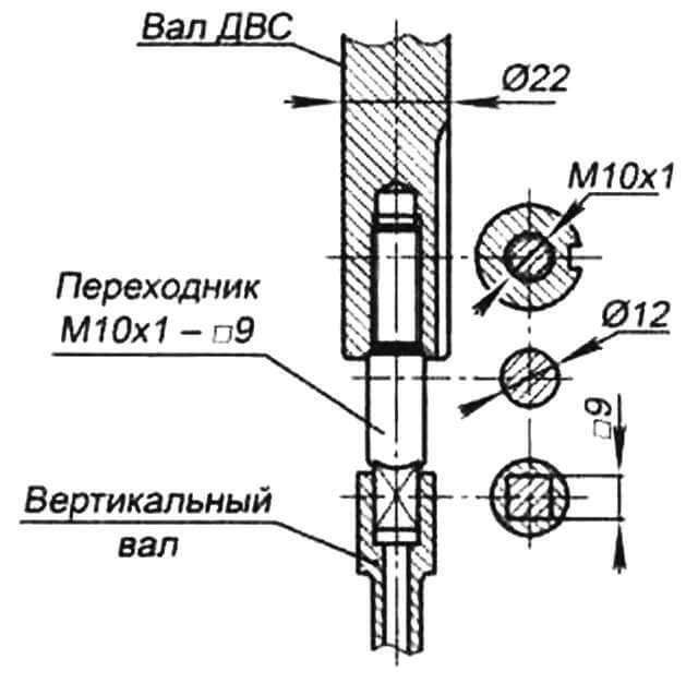Переходная муфта с резьбовым соединением (Zongshen NP100)