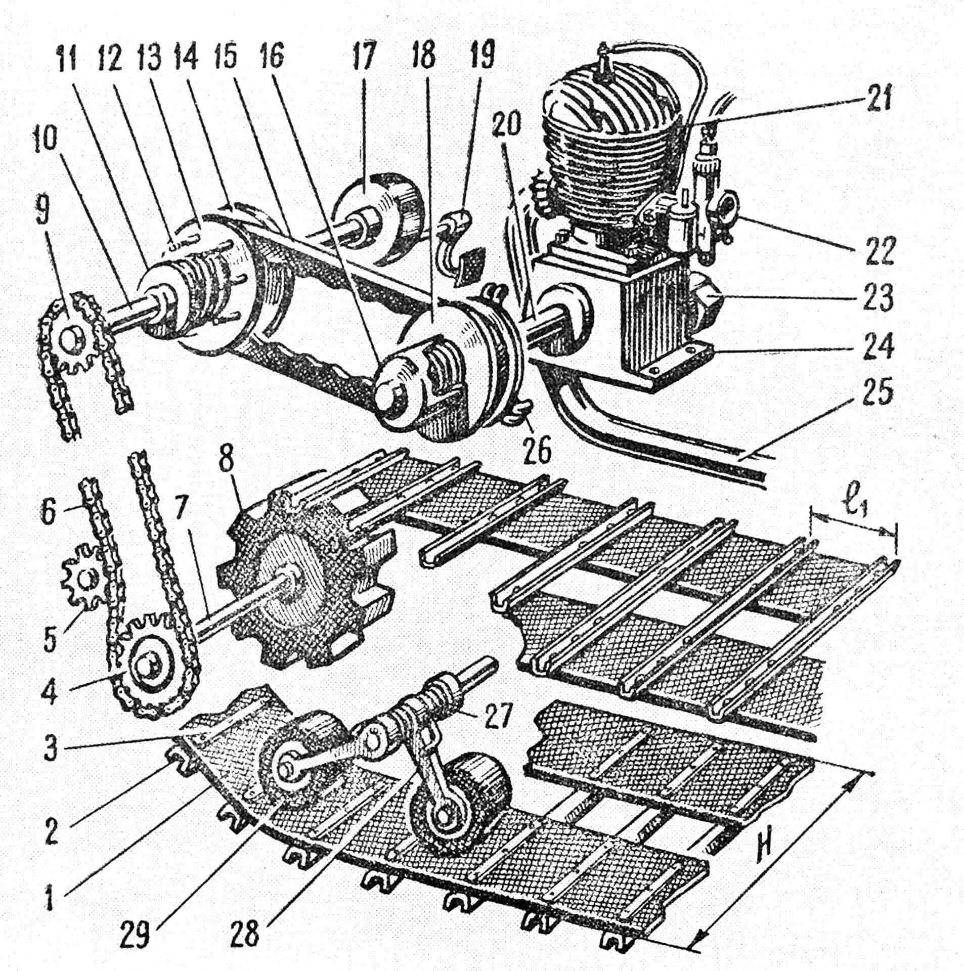 Рис. 1. Схема силовой передачи мотонарт: 1 — лента гусеницы, 2 — снегозацеп, 3 — подкладка на внутренней стороне ленты, 4 — ведомая звездочка цепи бортовой передачи, 5 — паразитная звездочка, 6 — цепь бортовой передачи, 7 — ведущий вал, 8 — ведущее колесо гусеницы, 9 — ведущая звездочка бортовой передачи, 10 — ведомый вал вариатора, 11 — опора пружины ведомого шкива, 12 — направляющий штырь, 13 — подвижный диск ведомого шкива, 14— неподвижный диск вариатора, 15 — клиновидный ремень, 16 — ведущий шкив вариатора, 17 — барабан колодочного тормоза, 18 — подвижный диск ведущего шкива вариатора, 19 — педаль тормоза, 20 — вал двигателя, 21 — двигатель, 22 — карбюратор, 23 — магнето, 24 — картер двигателя, 25 — выхлопной трубопровод двигателя, 26 — грузики автоматической регулировки, 27 — пружина подвижных кронштейнов катков, 28 — подвижные кронштейны, 29 — каток.