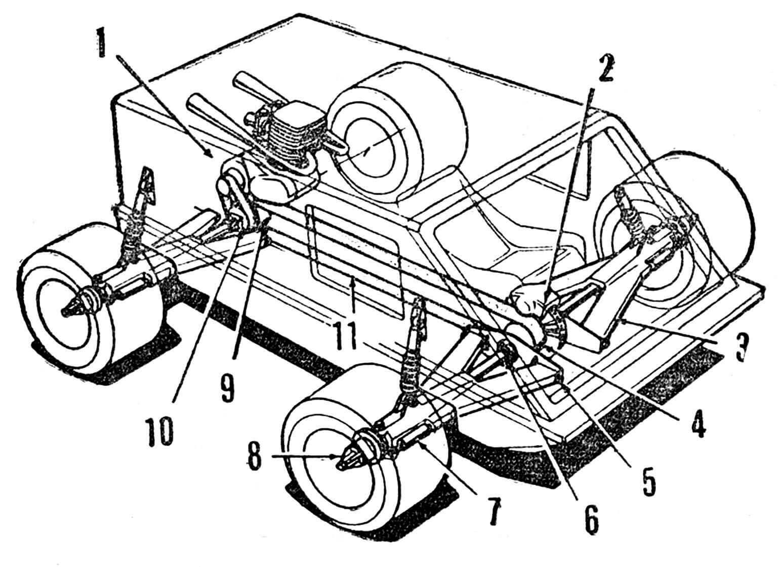 СХЕМА САМОДЕЛЬНОГО УНИВЕРСАЛА: 1 — отсек для двигателя и коробки передач; 2 — дисковые тормоза автомобиля; 3 — А-образная рама; 4 — передний дифференциал; 5 — монтажные крепления А-образной рамы; 6— U-образный шарнир; 7 — гидроцилиндр привода рулевого управления; 8 — ступица колеса; 9 — задний дифференциал; 10 — шкив ременной передачи; 11 — ременная передача к передней оси автомобиля.