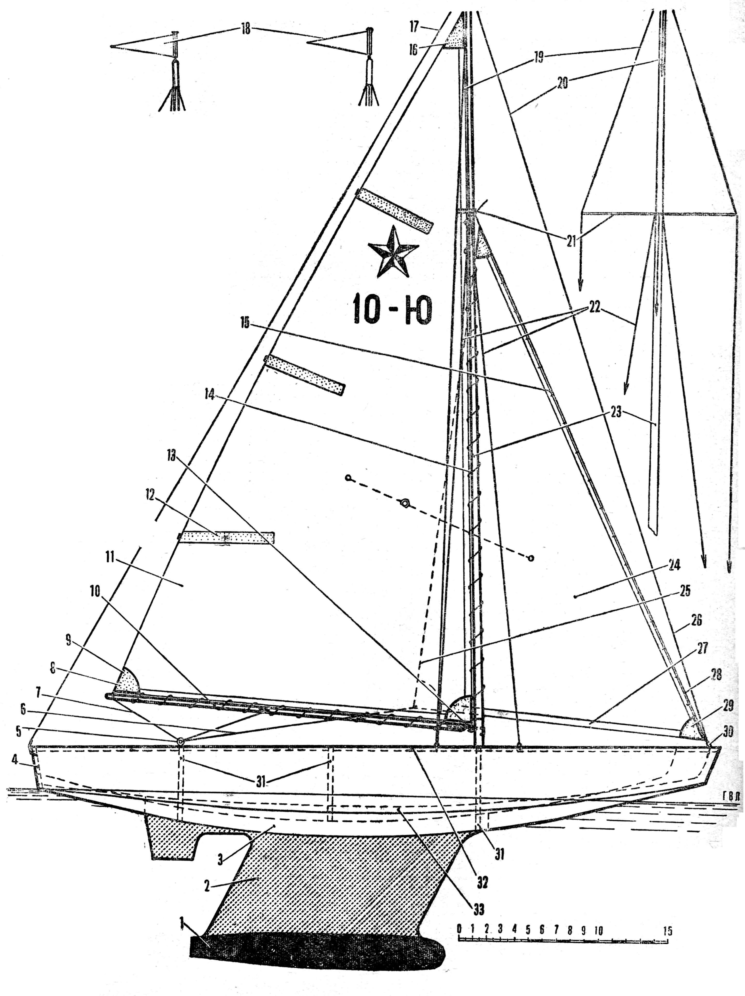Модель яхты «Звездочка 10-Ю»: 1 — балласт, 2 — наружный киль, 3 — внутренний киль, 4 — транец, 5 — погон с обушком, 6 — стаксель-шкот, 7 — грота-шкот, 8 — шкотовый угол грота, 9 — боут, 10 — гик, 11 — грот, 12 — латы грота, 13 — крепление гика к мачте, 14 — шнуровка грота, 15 — шнуровка стакселя, 16 — фаловый угол грота, 17 — ахтер-штаг, 18 — флюгарка, 19 — топ-ванты, 20 — носовой штаг, 21 — краспица, 22 — нижние ванты, 23 — мачта, 24 — стаксель, 25 — задняя шкоторина стакселя, 25 — передняя шкаторина стакселя, 27 — нижняя шкаторина стакселя, 28 — стаксель-леер, 29 — боут галсового угла стакселя, 30 — обушок для крепления штагов, 31 — шпангоуты, 32 — палубные стрингеры, 33 — днищевые стрингеры.