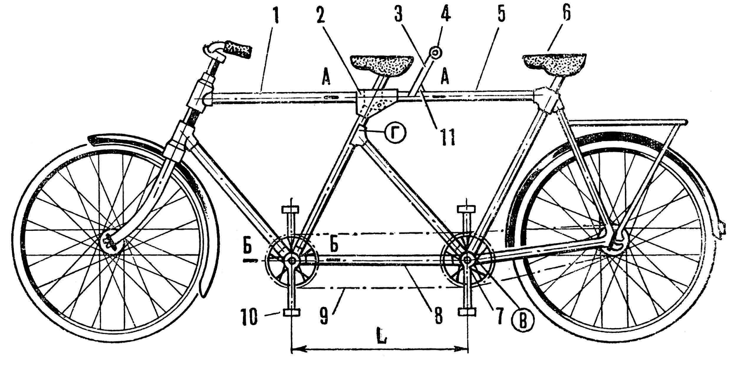 """1 — рама велосипеда; 2 — вставка; 3 — ось второго руля; 4 — второй руль; 5 — рама; 6 — второе седло; 7 — ось с подшипниками; 8 — труба ¾""""; 9 — цепь длиной 1800 мм (собрана из двух обычных велосипедных цепей); 10 — зубчатое колесо с педалями; 11 — косынка."""