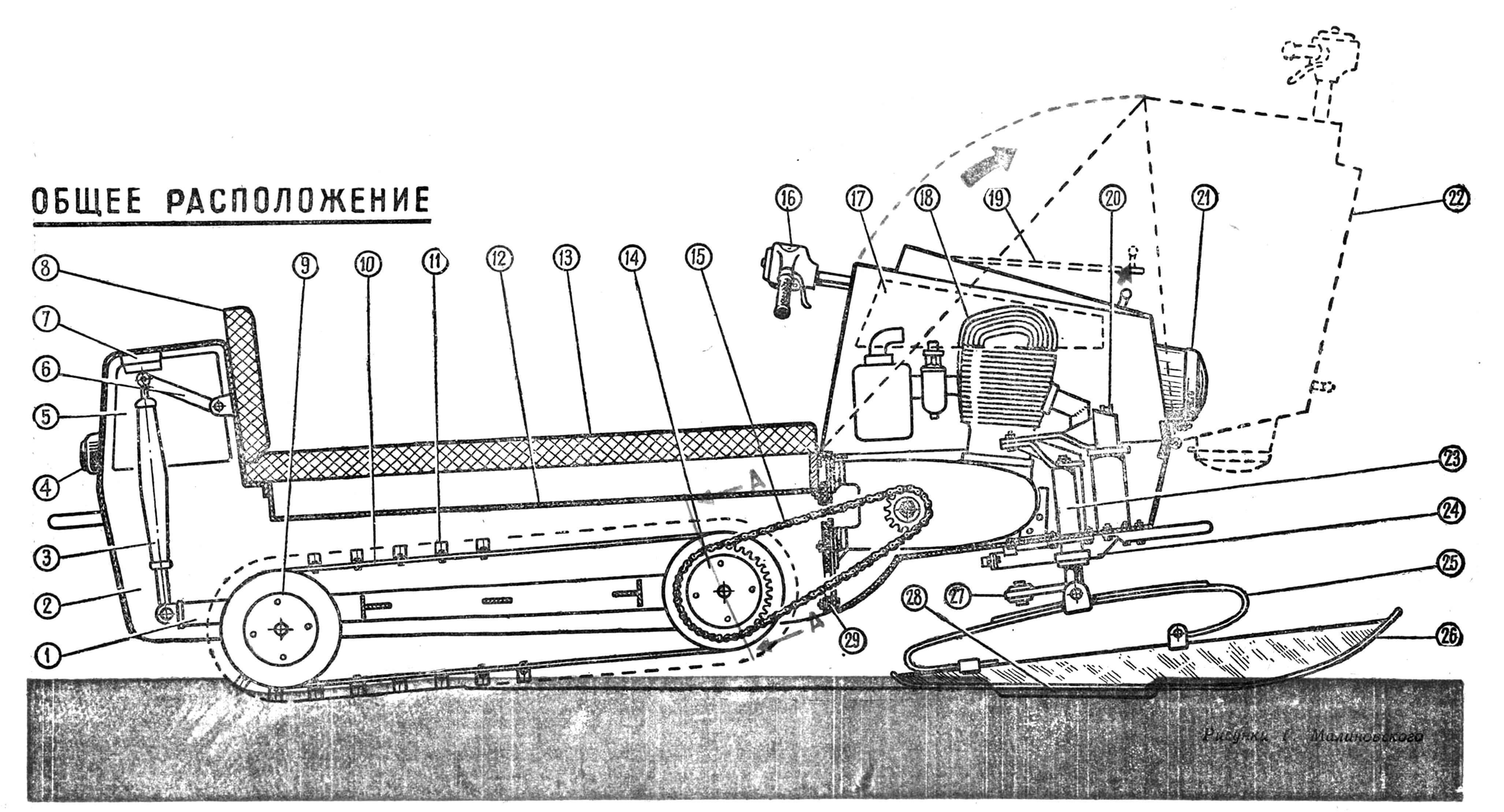 Общий вид и устройство откидывания капота снеговика: 1 — рама гусеницы; 2 — корпус; 3 — амортизатор; 4 — стоп-сигнал; 5 — дверца; б — рычаг маятника; 7 — резиновая подушка; 8 — спинка; 9 — задний барабан; 10 — гусеница; 11— снегозацеп; 12 — швеллер рамы; 13 — сиденье; 14 — передний барабан; 15 — мотоциклетная цепь; 16 — руль от мотороллера ВП-150; 17 — бензобак; 18 — двигатель ИЖ-ЛЗ; 19 — откидная крышка капота; 20 — глушитель; 21 — фара; 22 — капот в откинутом положении; 23 — стойка; 24 — глушитель; 25 — рессора; 26 — лыжа; 27 — рулевая тяга; 28 — подрез; 29 — снегоотбойник.