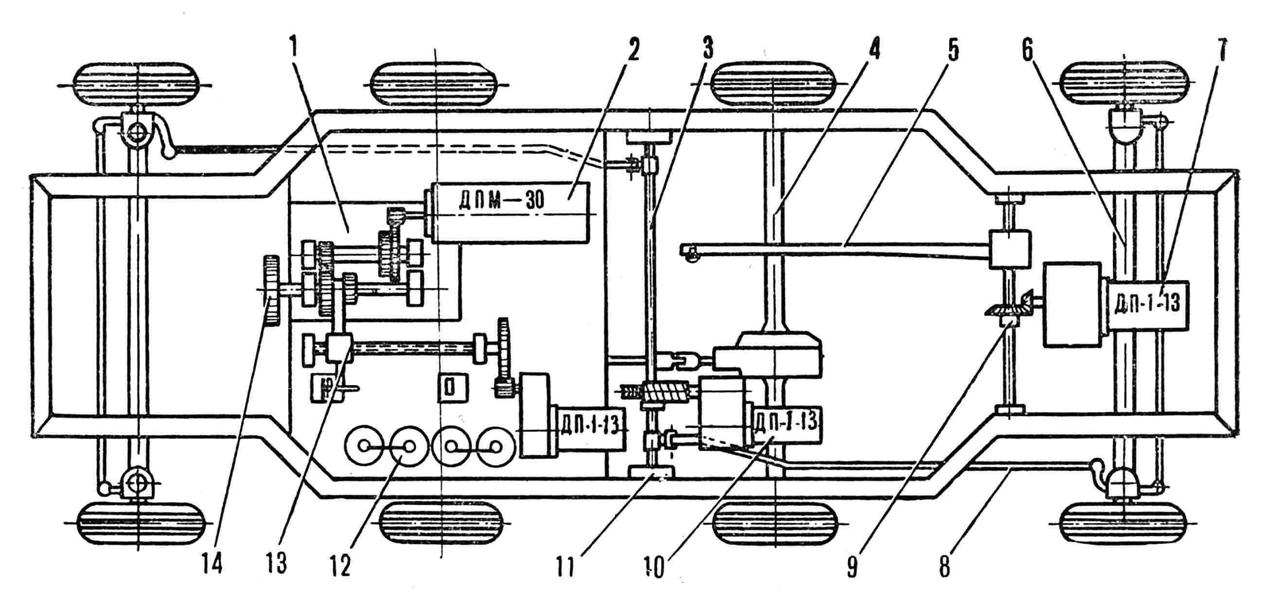 Рис. 2. Схема размещения оборудования: 1 — коробка скоростей, 2 — ходовой двигатель, 3 — вал поворота колес, 4 — ведущий мост, 5 — рычаг подъема платформы, 6 — ведомый мост, 7 — двигатель подъема платформы, 8 — тяги поворота колес, 9 — коническая пара, 10 — двигатель поворота колес, 11 — подшипник вала поворота колес, 12 — диодный мостик, 13 — механизм переключения скоростей, 14 — шестерня.