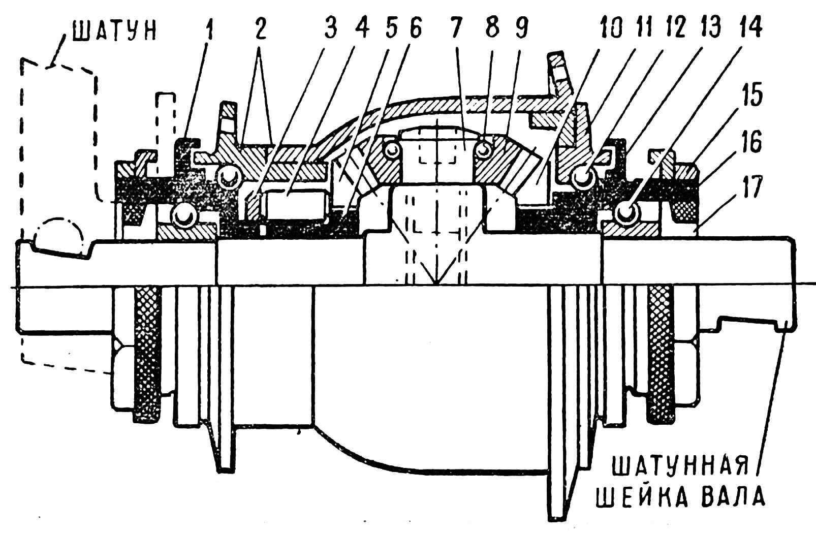 Рис. 2. Конструкция ведущей втулки (редуктора): 1 — ось педалей, 2 — неподвижная шестерня, 3 — шарикоподшипник планетарной шестерни, 4 — шестерня, 5 — сателлитная шестерня, 6 — обойма, 7 — промежуточная втулка, 8 — подшипник, 9 — роликовый подшипник, 10 — сателлитная шестерня, 11 — корпус левый, 12 — ступица, 13 — наружная обойма шарикоподшипника редуктора, 14 — шарикоподшипник механизма свободного хода, 15 — запорный конус, 16 — перо вилки, 17 — муфта.