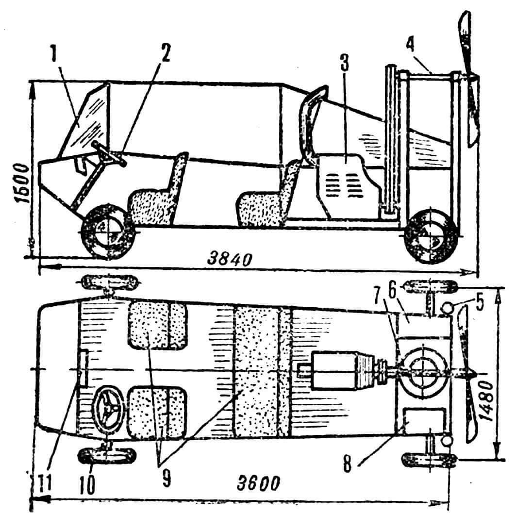 Рис. 1. Схема аэровездехода: 1 — ветровое стекло; 2 — руль; 3 — двигатель; 4 — втулка воздушного винта; 5 — ограждение воздушного винта; 6 — инструментальный ящик; 7 — запасное колесо; 8 — бензобак; 9 — сиденья; 10 — передние колеса; 11 — приборный щиток.