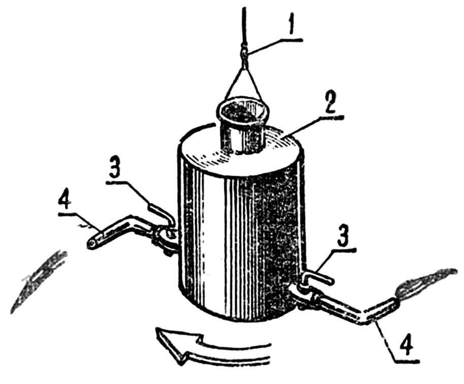 Рис. 1. «Сегнерово колесо». Эта игрушка вращается под действием жидкости, вытекающей из трубок, которые согнуты под углом 90° к оси вращения: 1 — вертлюг подвеса, 2 — резервуар с жидкостью, 3 — краны, 4 — реактивные трубки.