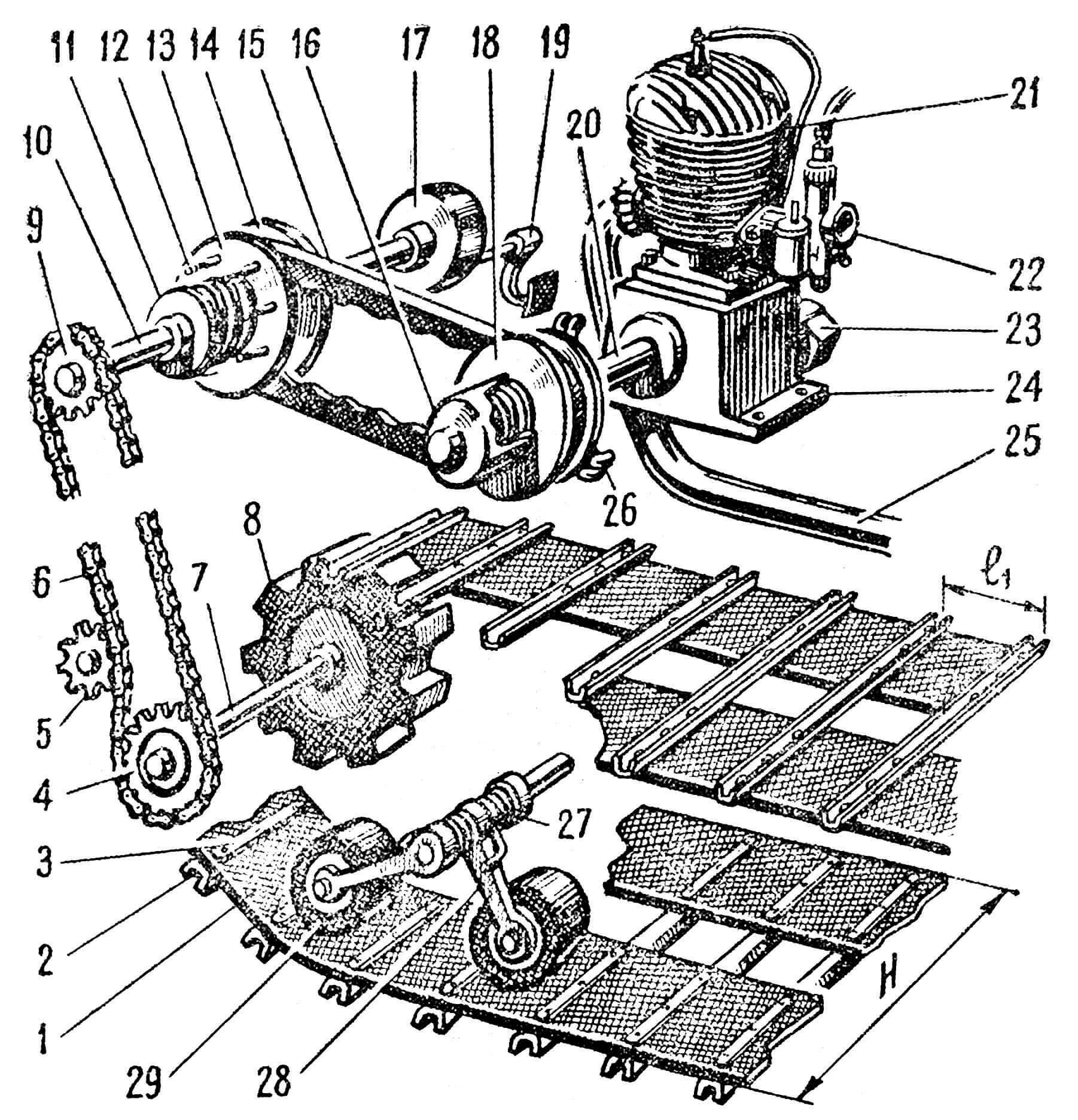 Рис. 1. Схема силовой передачи мотонарт: 1 — лента гусеницы, 2 — снегозацеп, 3 — подкладка на внутренней стороне ленты, 4 — ведомая звездочка цепи бортовой передачи, 5 — паразитная звездочка, 6 — цепь бортовой передачи, 7 — ведущий вал, 8 — ведущее колесо гусеницы, 9 — ведущая звездочка бортовой передачи, 10 — ведомый вал вариатора, 11 — опора пружины ведомого шкива, 12 — направляющий штырь, 13 — подвижный диск ведомого шкива, 14 — неподвижный диск вариатора, 15 — клиновидный ремень, 16 — ведущий шкив вариатора, 17 — барабан колодочного тормоза, 18 — подвижный диск ведущего шкива вариатора, 19 — педаль тормоза, 20 — вал двигателя, 21 — двигатель, 22 — карбюратор, 23 — магнето, 24 — картер двигателя, 25 — выхлопной трубопровод двигателя, 26 — грузики автоматической регулировки, 27 — пружина подвижных кронштейнов катков, 28 — подвижные кронштейны, 29 — каток.