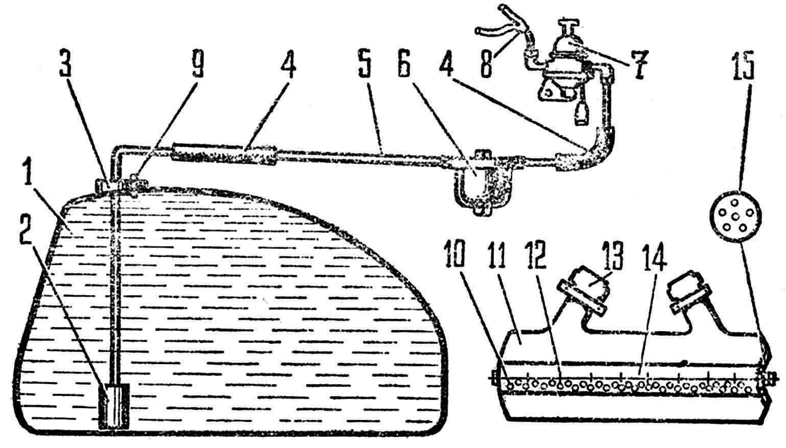 Рис. 6. Система питания: 1 — бензобак, 2 — бензоприемник, 3 — заливная горловина, 4 — резиновые шланги, 5 — бензопровод, б — щелевой фильтр-отстойник, 7 — бензонасос, 8 — двойник, 9 — дренажное отверстие, 10 — внутренняя труба глушителя, 11 — глушитель, 12 — болт М6 с шайбами, 13 — гайки крепления, 14 — отверстия ᴓ 2 мм, 15 — конфигурация выходных отверстий.