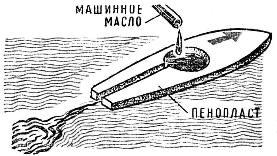 Рис. 3. Модель лодки, которая движется за счет реакции струи масла, вытекающего из узкого канала в ее корпусе.