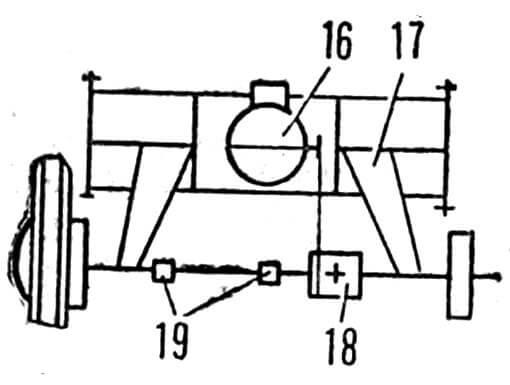 Рис. 2. Схема расположения узлов и агрегатов мотоколяски В. Н. Андреева: 1 — указатель поворота, 2 — фара, 3 — дополнительная фара, 4 — звуковой сигнал, 5 — бензобак, б — рулевой механизм, 7 — люк багажного отделения, 8 — съемный щиток доступа к заднему колесу, 9 — торсион задней подвески, 10 — рычаг задней подвески, 11 — рукоятка заднего тормоза, 12 — 14 — педали сцепления, газа и тормозная, 15 — рукоятка стартера, 16 — двигатель, 17 — торсион передней подвески, 18 — дифференциал, 19 — шарниры.