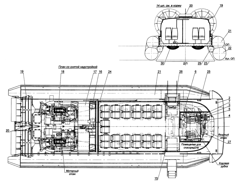 Компоновка СВП XG-8: 1 - носовое гибкое ограждение; 2 - киповая планка; 3 - якорь Матросова; 4 - канат швартовый; 5 - штурвал; 6 - выносной громкоговоритель; 7 - кресло судоводителя; 8 - прожектор; 9 - фонарь бортовой; 10 - желтый проблесковый маяк; 11 - топовый фонарь белого огня; 12 - круговой фонарь белого огня; 13 - световой люк; 14 - антенна УКВ радиостанции; 15 - спасательный круг; 16 - воздухозаборник нагнетателей; 17 - нагнетатель; 18 - главный двигатель; 19 - движительно-рулевой комплекс; 20 - кормовой фонарь белого огня; 21 - надувной борт; 22 - надувной скег; 23 - кормовое гибкое ограждение; 24 - топливная цистерна; 25 - кнехт; 26 - посадочный трап; 27 - якорный канат; 28 - громкоговоритель; 29 - дополнительный надувной баллон; 30 - гибкий канал