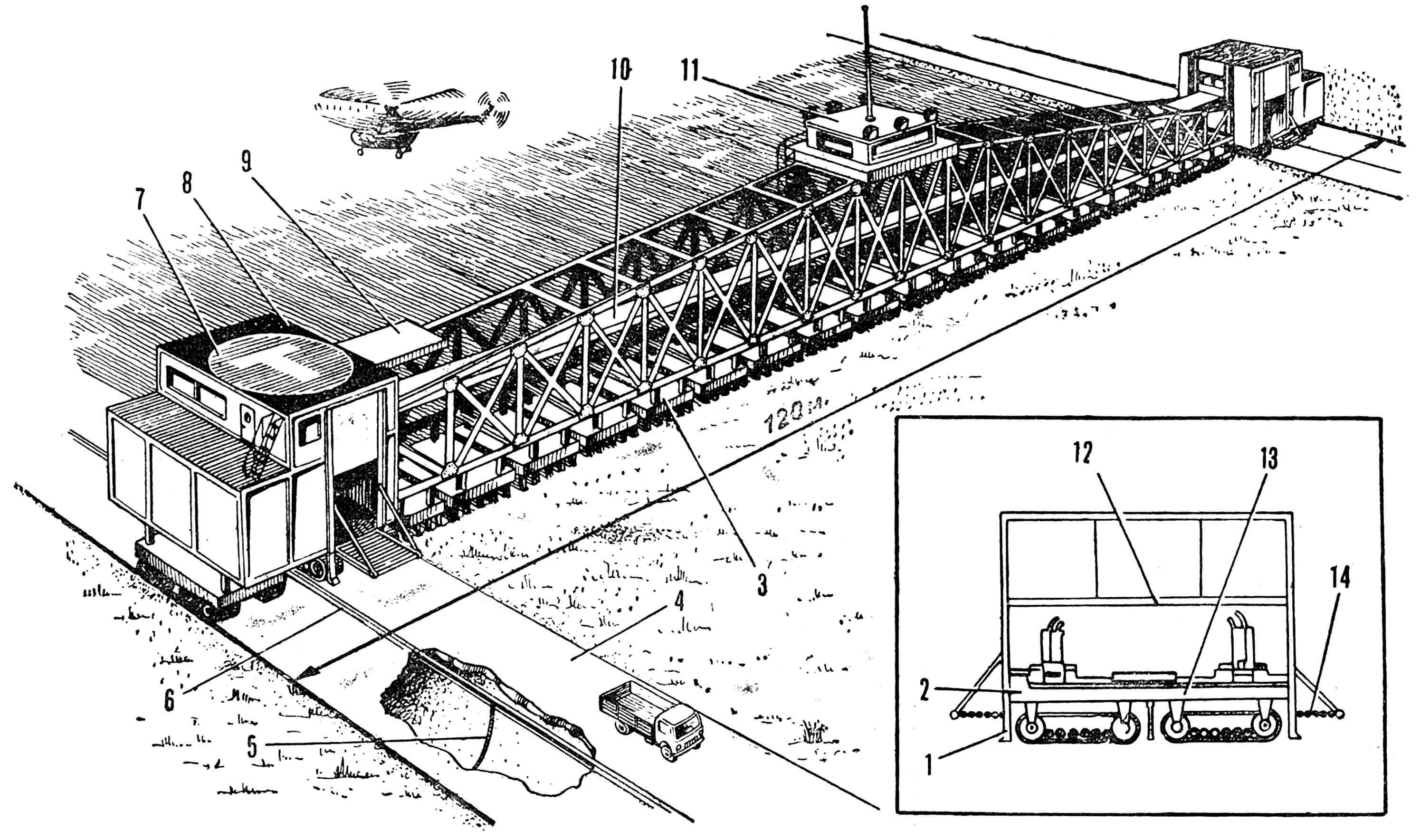 Схематический рисунок 120-метрового мостового стана конструкции М. А. Правоторова: 1 — выдвижная опорная лапа, 2 — ось поворота гусеничной пары, 3 — суппортная платформа с орудиями, 4 — асфальтированная дорога, 5 — электрический кабель, 6 — контактный рельс, 7 — посадочная площадка для вертолета связи, 8 — смотровая площадка, 9 — подъемник площадки, 10 — транспортер, 11 — кабина капитана, 12 — поворотный круг для транспортных машин, 13 — жесткая платформа гусеничного хода, 14 — балка — рольганг для транспортных машин.