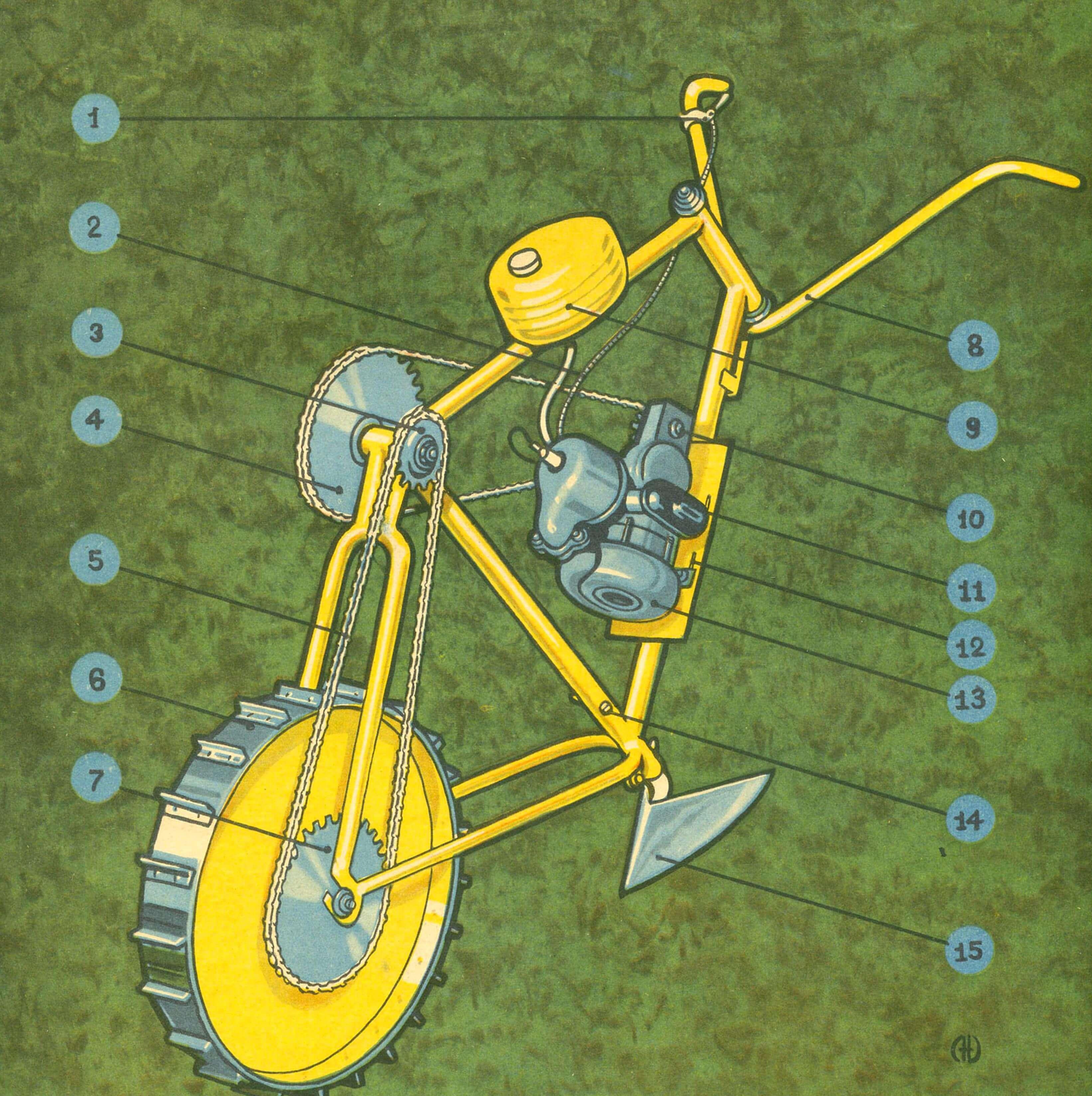 СВот основные узлы и агрегаты мотоплуга: 1 — рычаг газа; 2 — трос газа; 3 — зубчатое колесо Z =15; 4—зубчатое колесо Z = 48; 5 — цепь; 6 — колесо с грунтозацепами; 7 — зубчатое колесо Z = 48; 8 — рукоятка управления; 9 — бензобак; 10 — редуктор; 11 — глушитель; 12 — паз для натяжки цепи; 13 — улитка вентилятора; 14 — стопорный палец; 15 — плужок-окучник.АМЫЙ МАЛЕНЬКИЙ МОТОПЛУГ