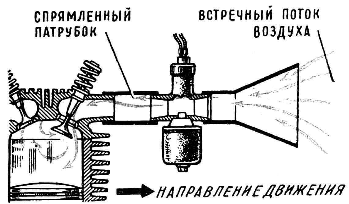 Рис. 2. Установка воздухозаборника.