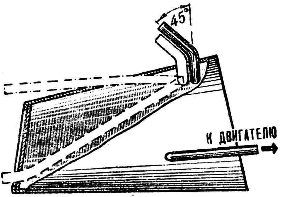 Рис. 4. Возможные положения наружного конца дренажной трубки.
