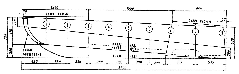 Рис. 1. Корпус катера — бок. 1—9 номера шпангоутов.