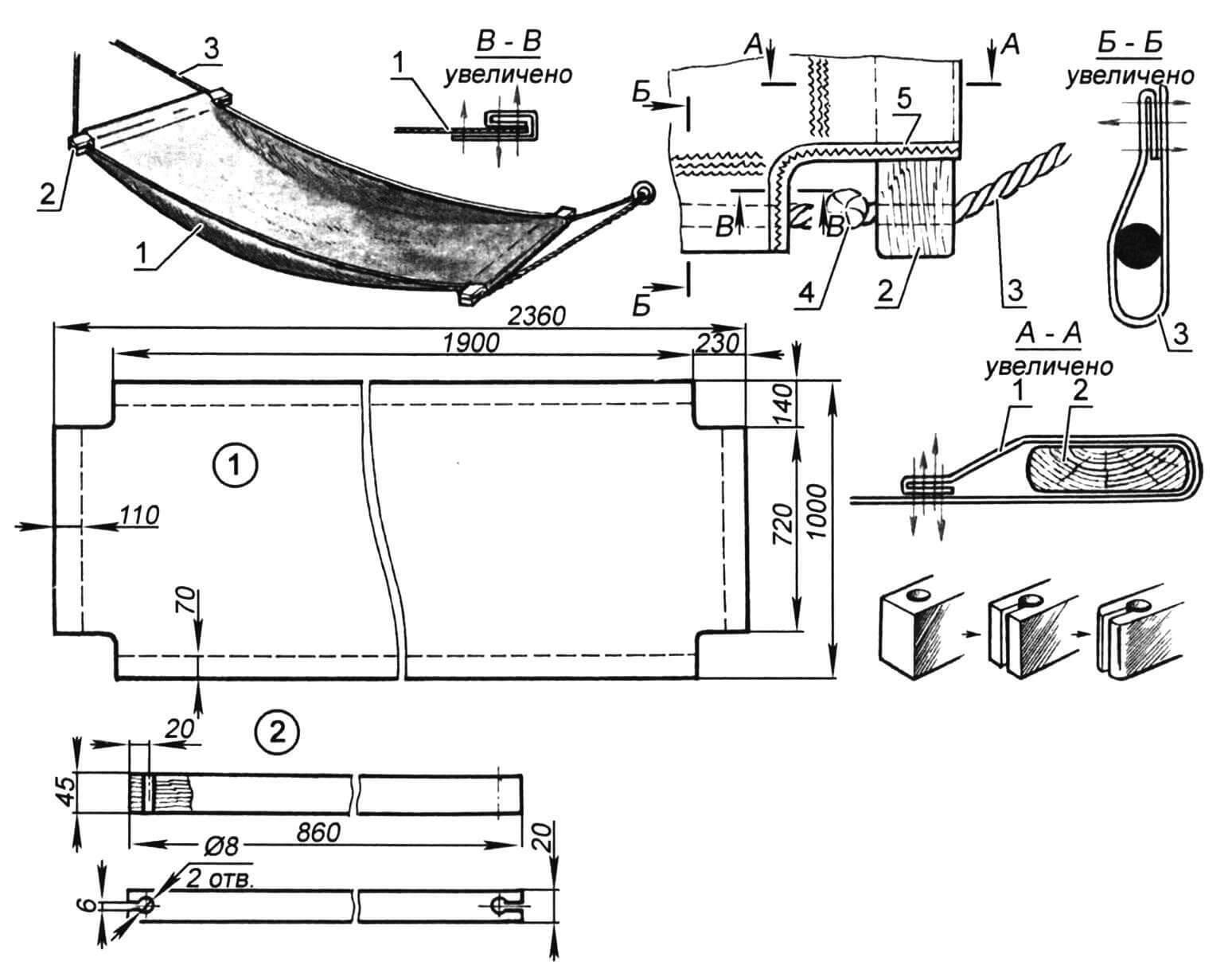 Самодельный гамак: 1 - основание (брезент, авизент); 2 - поперечина (2 шт.); 3 - шнур; 4 - узел стопорный (4 шт.); 5 - накладка усиливающая (4 шт.)