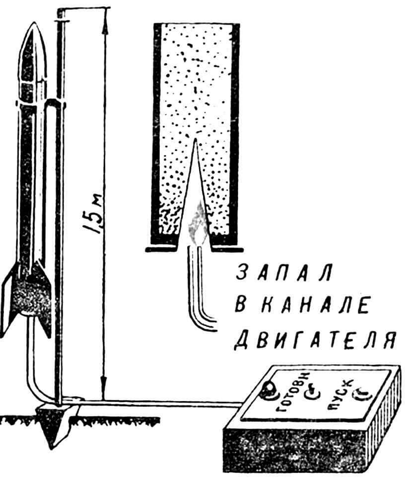Рис. 1. Общая схема пусковой установки.