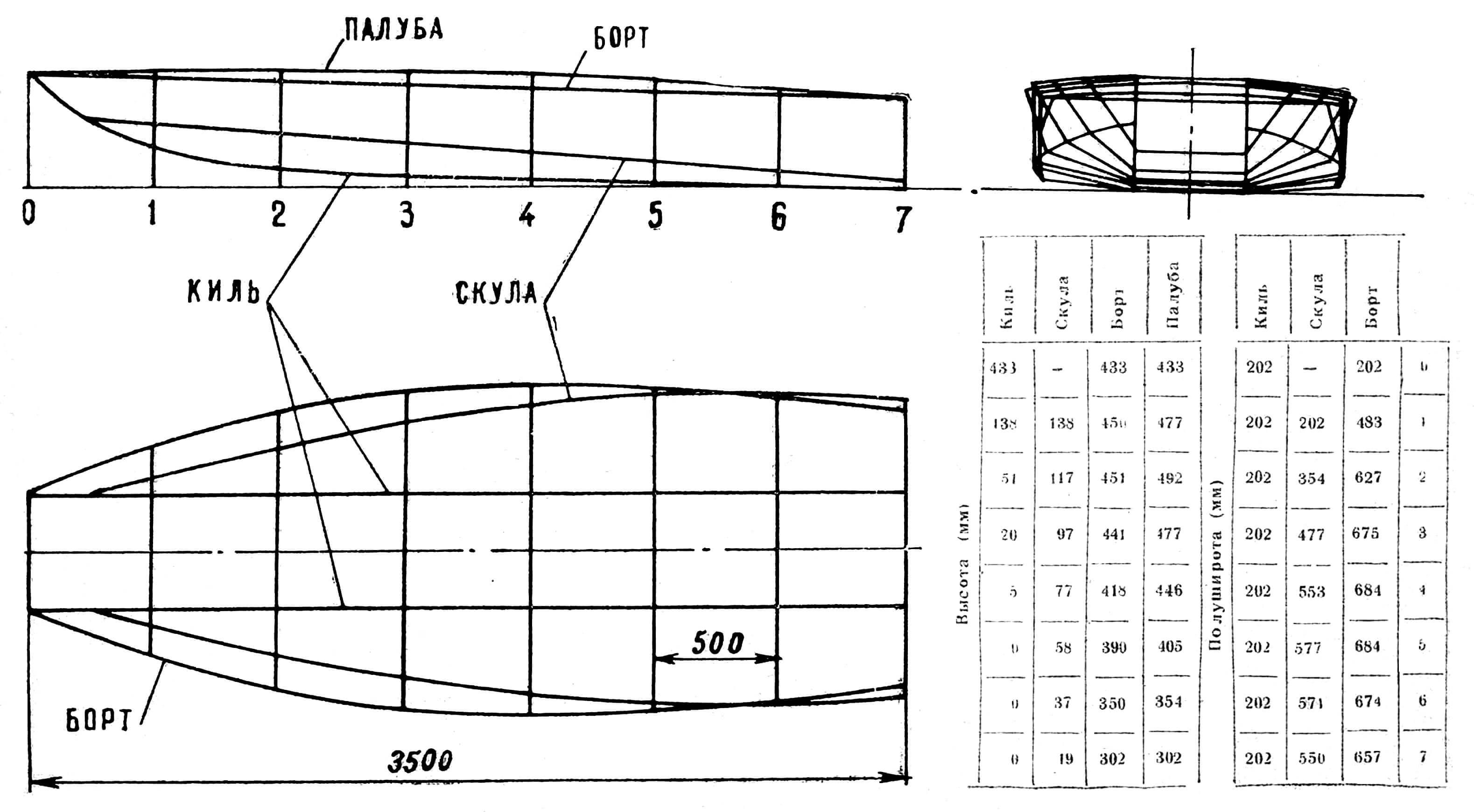 Рис. 1. Корпус амфибии «НЭТИ-2»: теоретический чертеж и таблица плазовых ординат.
